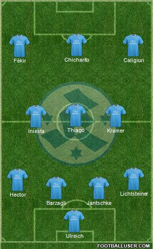 SV Stuttgarter Kickers 4-3-3 football formation