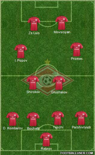 Spartak Moscow 4-4-2 football formation