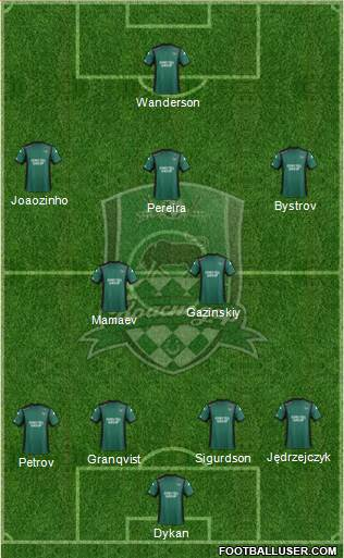 FC Krasnodar 4-2-3-1 football formation