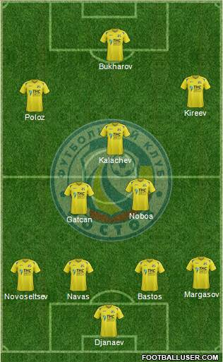 FC Rostov 4-3-3 football formation