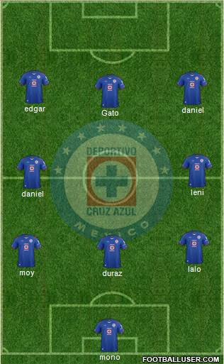 Club Deportivo Cruz Azul 4-1-4-1 football formation