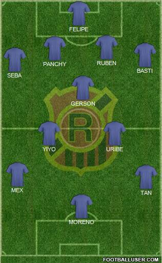 CD Rangers 4-1-2-3 football formation