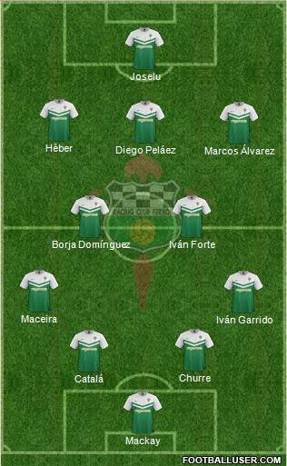 Racing Club de Ferrol S.A.D 4-2-3-1 football formation