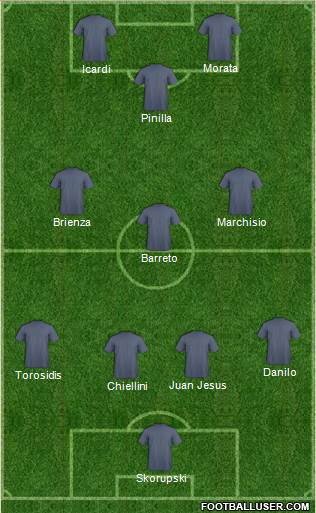 World Cup 2014 Team 4-1-2-3 football formation