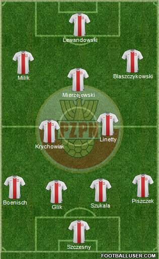 Poland 4-2-1-3 football formation