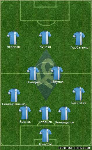Krylja Sovetov Samara 5-4-1 football formation