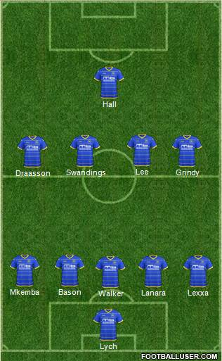 Torquay United 5-4-1 football formation