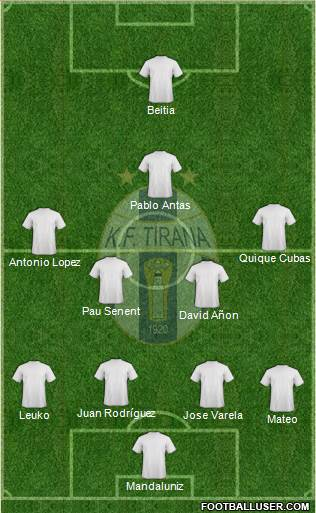 KF Tirana 4-4-1-1 football formation