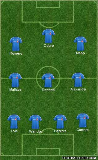 Montreal Impact 4-3-3 football formation