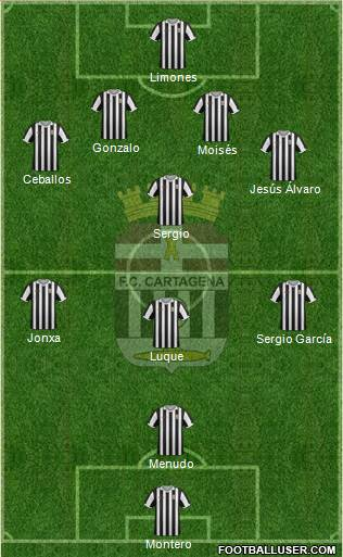 F.C. Cartagena 4-4-2 football formation