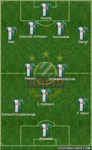 SK Rapid Wien 4-2-3-1 football formation