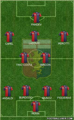 Genoa 4-2-3-1 football formation