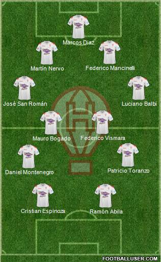 Huracán 4-4-2 football formation