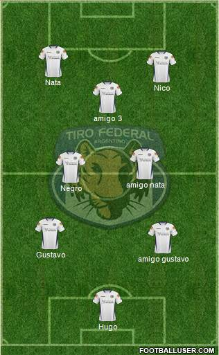 Tiro Federal de Rosario 3-5-1-1 football formation