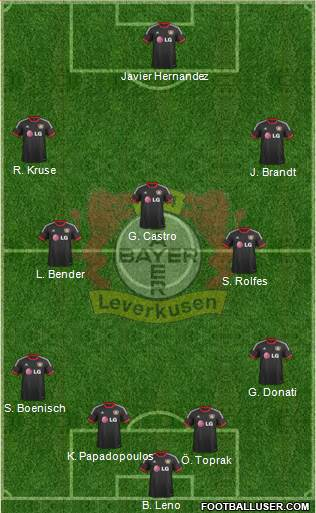Bayer 04 Leverkusen 4-1-2-3 football formation