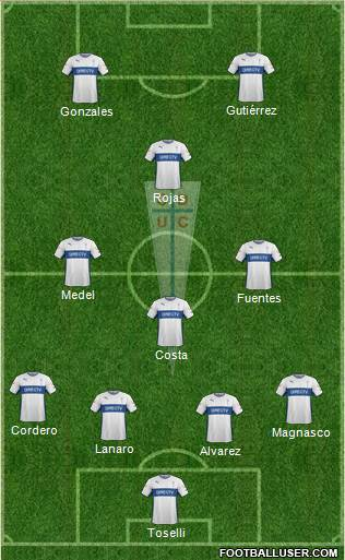 CD Universidad Católica 4-3-1-2 football formation