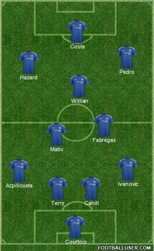 Chelsea 4-2-1-3 football formation