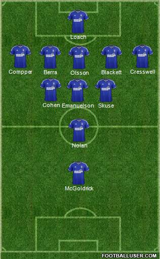 Ipswich Town 5-4-1 football formation