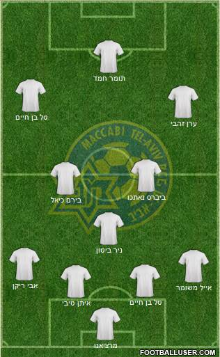 Maccabi Tel-Aviv 4-5-1 football formation