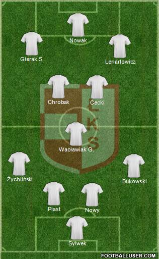 LKS Lomza 4-5-1 football formation