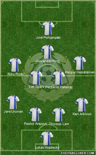 Finland 4-4-1-1 football formation