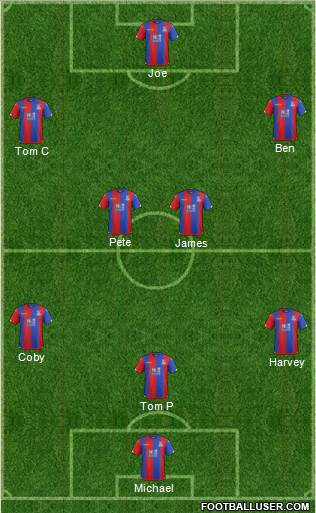 Crystal Palace 3-5-1-1 football formation