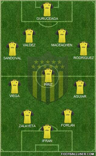 Club Atlético Peñarol 3-4-3 football formation