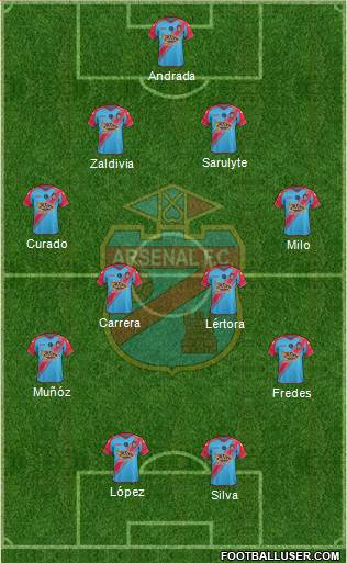 Arsenal de Sarandí 5-4-1 football formation
