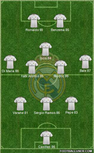R. Madrid Castilla 3-4-1-2 football formation