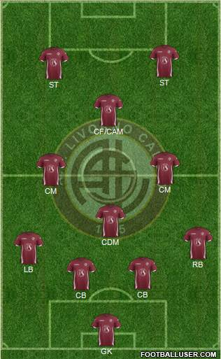 Livorno 4-1-4-1 football formation