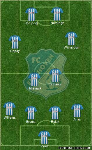 FC Eindhoven 4-2-2-2 football formation