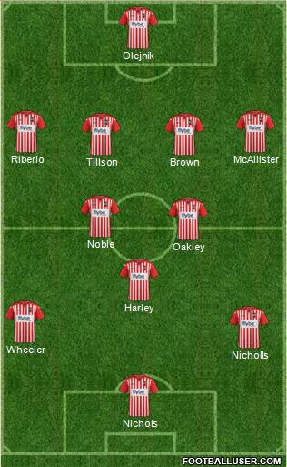 Exeter City 4-3-3 football formation