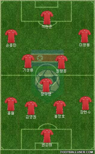 Korea DPR 4-1-2-3 football formation