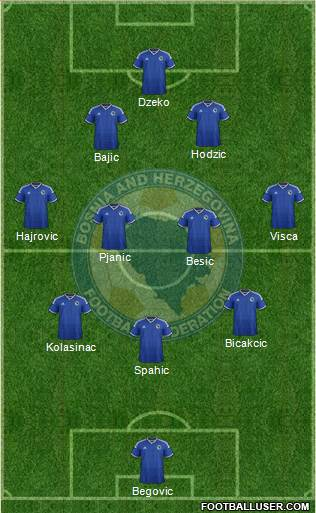 Bosnia and Herzegovina 3-4-2-1 football formation