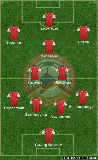 Armenia 4-2-3-1 football formation