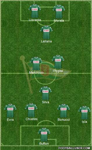 Lechia Gdansk 3-5-2 football formation