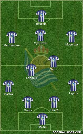 Real Sociedad C.F. B 4-2-3-1 football formation