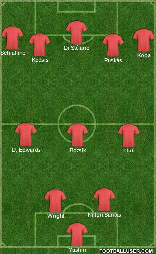 Dream Team 5-3-2 football formation