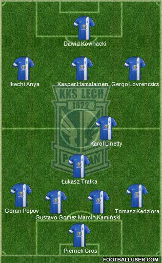 Lech Poznan 5-4-1 football formation