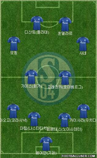 FC Schalke 04 4-2-2-2 football formation