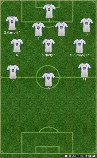 Bury 4-3-3 football formation