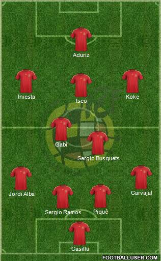 Spain 4-2-1-3 football formation