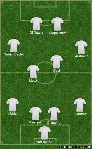 Europa League Team 4-3-1-2 football formation