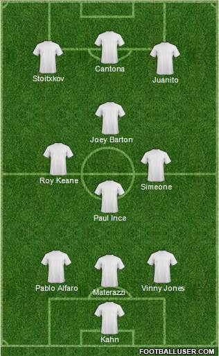 Euro 2012 Team 4-2-2-2 football formation