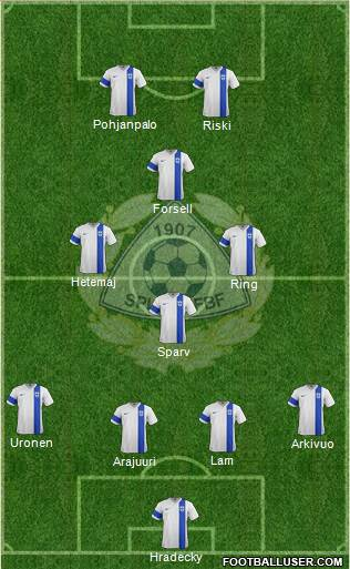 Finland 4-1-3-2 football formation