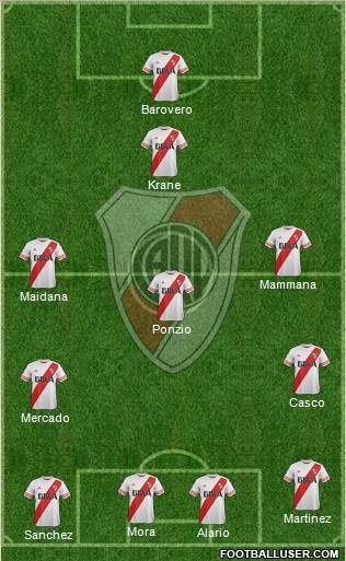 River Plate 4-1-3-2 football formation