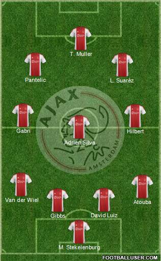 AFC Ajax 4-3-2-1 football formation