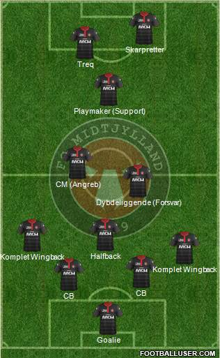 Football Club Midtjylland 1999 3-4-3 football formation