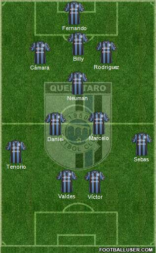 Club de Fútbol Gallos Blancos 3-5-2 football formation