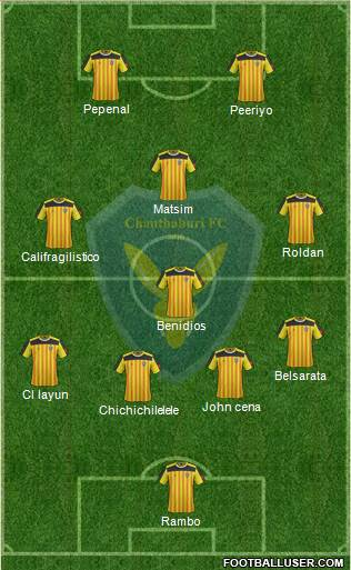 Chanthaburi FC 4-4-2 football formation